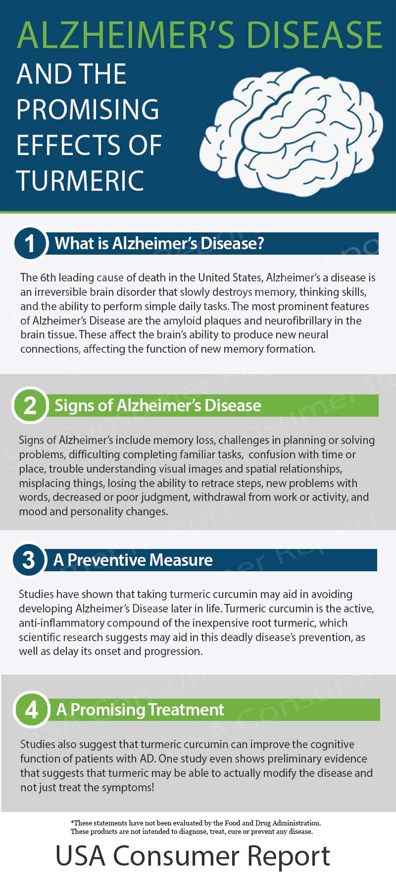 Infographic on turmeric and how it can help with Alzheimer's